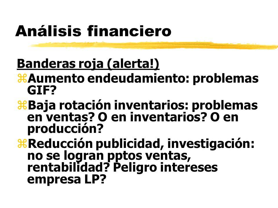 Análisis financiero Banderas roja (alerta!) zAumento endeudamiento: problemas GIF? zBaja rotación inventarios: problemas en ventas? O en inventarios?