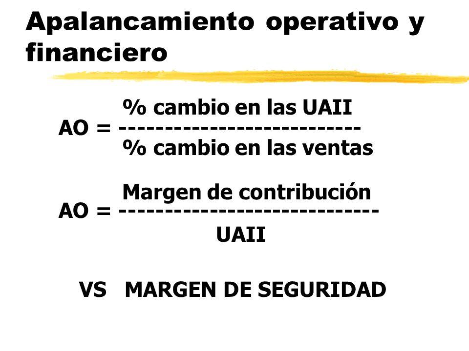 Apalancamiento operativo y financiero % cambio en las UAII AO = --------------------------- % cambio en las ventas Margen de contribución AO = -------