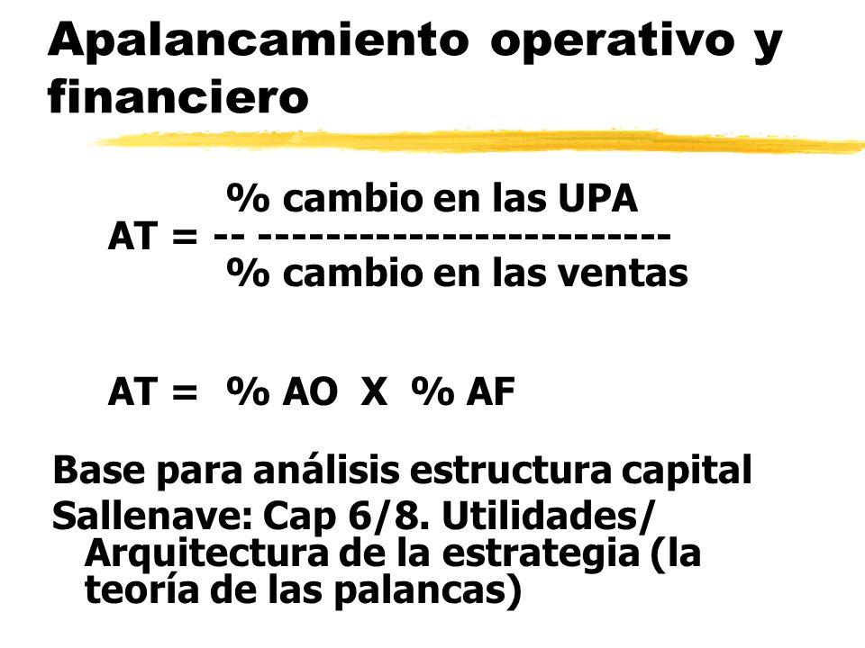 Apalancamiento operativo y financiero % cambio en las UPA AT = -- ------------------------- % cambio en las ventas AT = % AO X % AF Base para análisis