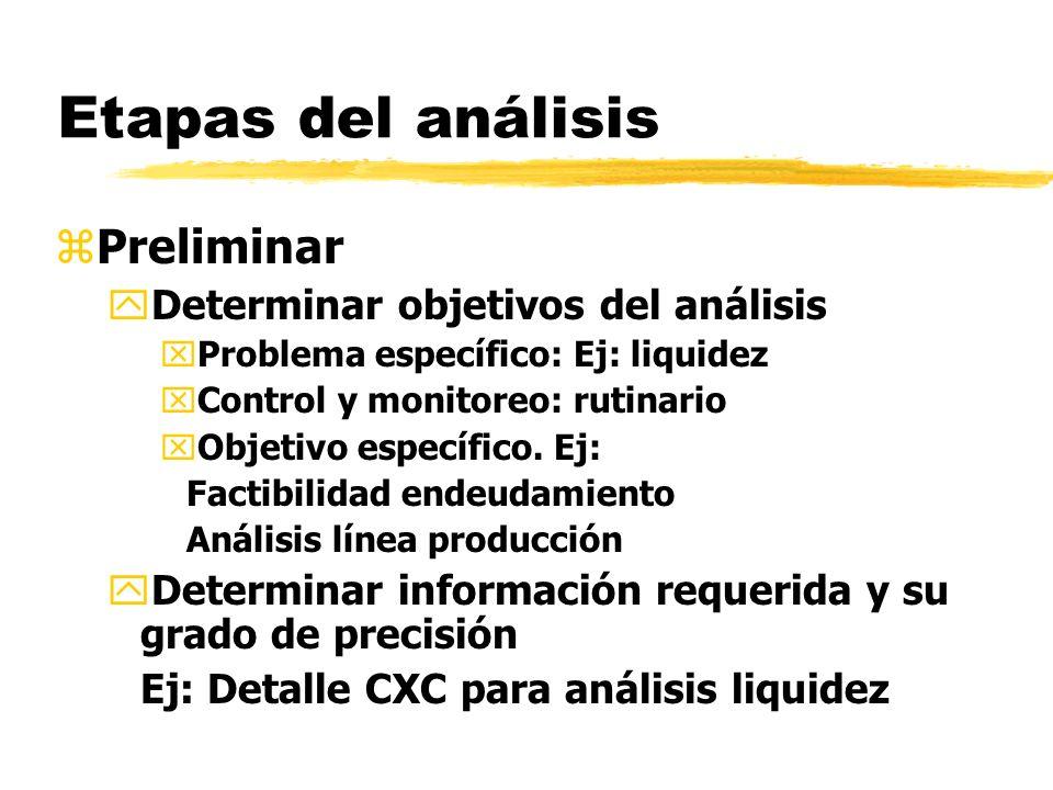 zPreliminar yDeterminar objetivos del análisis xProblema específico: Ej: liquidez xControl y monitoreo: rutinario xObjetivo específico. Ej: Factibilid