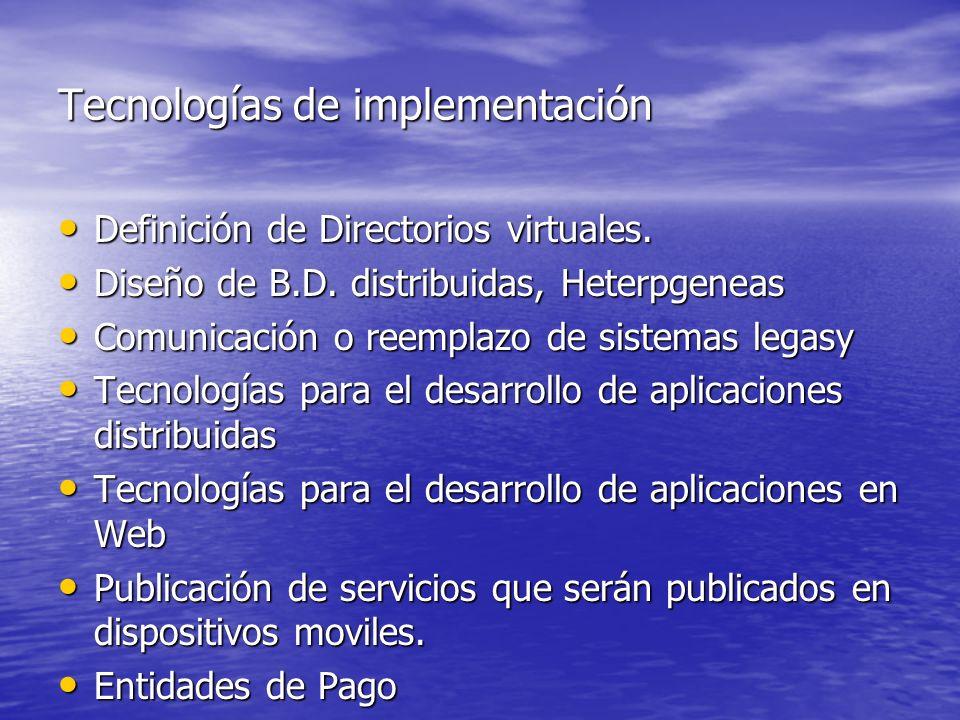 Tecnologías de implementación Definición de Directorios virtuales. Definición de Directorios virtuales. Diseño de B.D. distribuidas, Heterpgeneas Dise