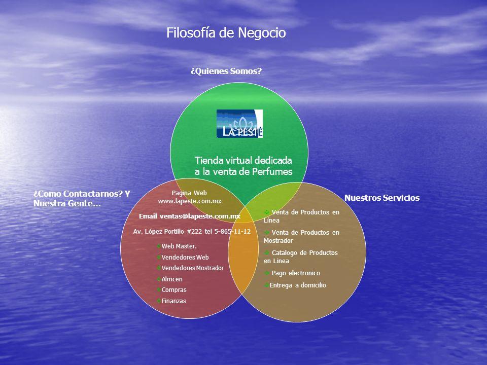 ¿Como Contactarnos? Y Nuestra Gente… ¿Quienes Somos? Email ventas@lapeste.com.mx Nuestros Servicios Tienda virtual dedicada a la venta de Perfumes Pag