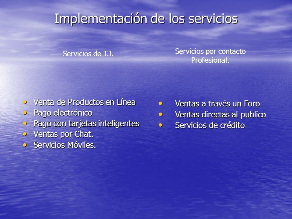 Implementación de los servicios Venta de Productos en Línea Venta de Productos en Línea Pago electrónico Pago electrónico Pago con tarjetas inteligent