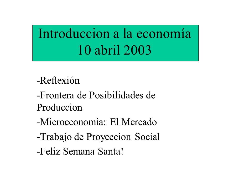 Introduccion a la economía 10 abril 2003 -Reflexión -Frontera de Posibilidades de Produccion -Microeconomía: El Mercado -Trabajo de Proyeccion Social