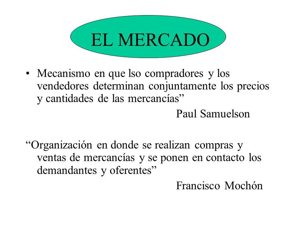 EL MERCADO Mecanismo en que lso compradores y los vendedores determinan conjuntamente los precios y cantidades de las mercancías Paul Samuelson Organi
