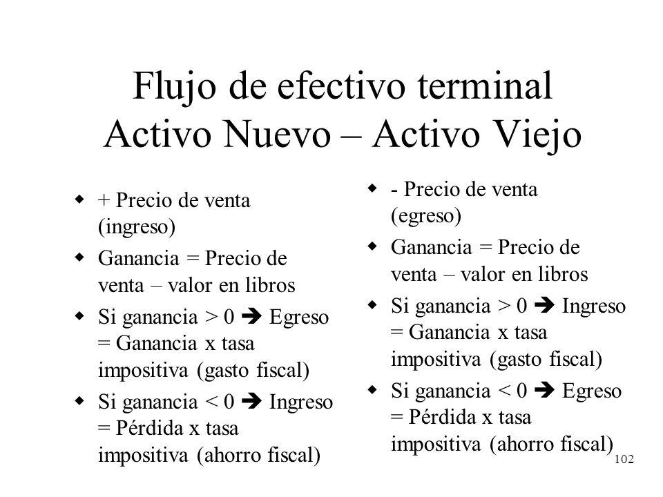 102 Flujo de efectivo terminal Activo Nuevo – Activo Viejo + Precio de venta (ingreso) Ganancia = Precio de venta – valor en libros Si ganancia > 0 Eg