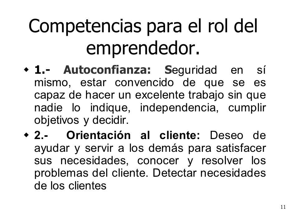 11 Competencias para el rol del emprendedor. 1.- Autoconfianza: S eguridad en sí mismo, estar convencido de que se es capaz de hacer un excelente trab