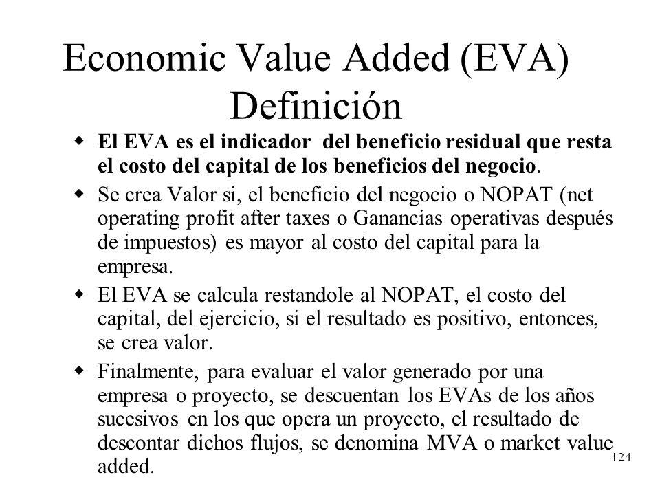 124 Economic Value Added (EVA) Definición El EVA es el indicador del beneficio residual que resta el costo del capital de los beneficios del negocio.