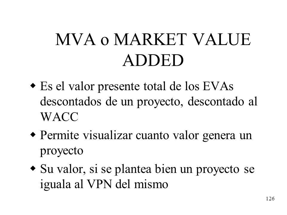 126 MVA o MARKET VALUE ADDED Es el valor presente total de los EVAs descontados de un proyecto, descontado al WACC Permite visualizar cuanto valor gen