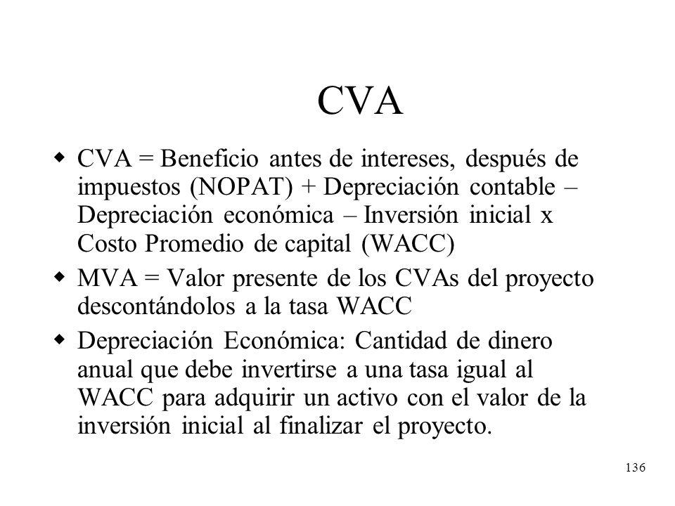 136 CVA CVA = Beneficio antes de intereses, después de impuestos (NOPAT) + Depreciación contable – Depreciación económica – Inversión inicial x Costo