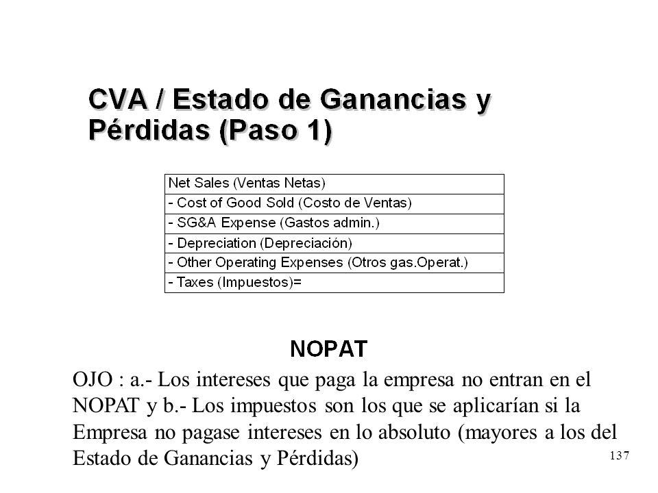 137 OJO : a.- Los intereses que paga la empresa no entran en el NOPAT y b.- Los impuestos son los que se aplicarían si la Empresa no pagase intereses