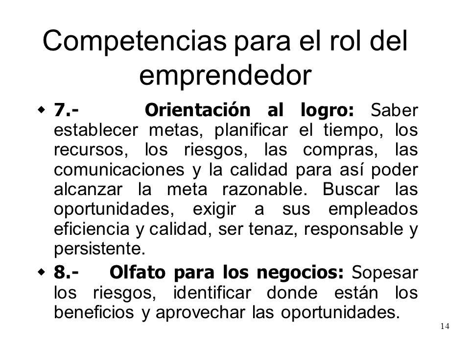 14 Competencias para el rol del emprendedor 7.- Orientación al logro: S aber establecer metas, planificar el tiempo, los recursos, los riesgos, las co