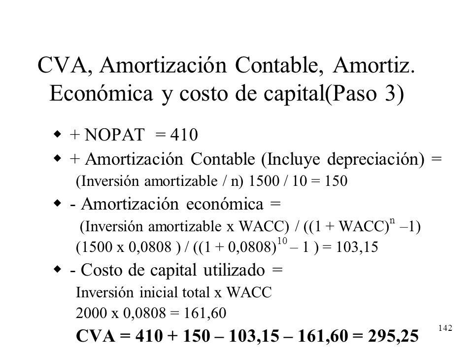 142 CVA, Amortización Contable, Amortiz. Económica y costo de capital(Paso 3) + NOPAT = 410 + Amortización Contable (Incluye depreciación) = (Inversió