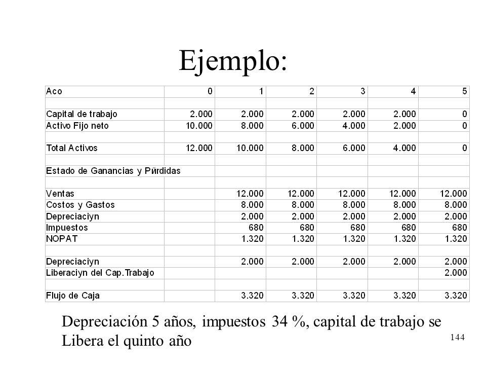 144 Ejemplo: Depreciación 5 años, impuestos 34 %, capital de trabajo se Libera el quinto año