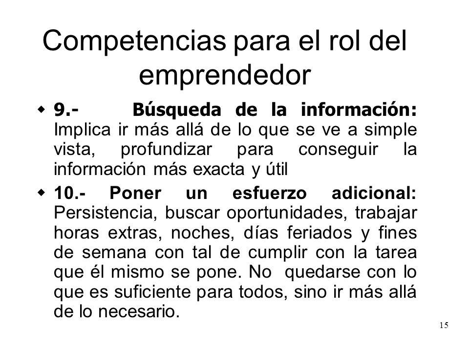 15 Competencias para el rol del emprendedor 9.- Búsqueda de la información: Implica ir más allá de lo que se ve a simple vista, profundizar para conse