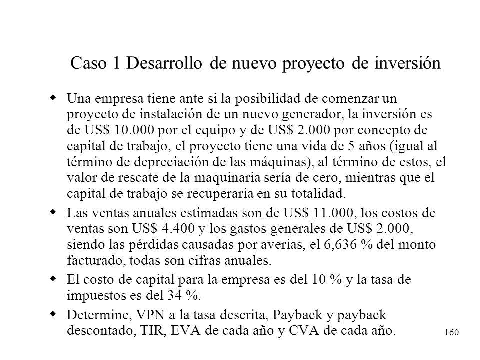 160 Caso 1 Desarrollo de nuevo proyecto de inversión Una empresa tiene ante si la posibilidad de comenzar un proyecto de instalación de un nuevo gener