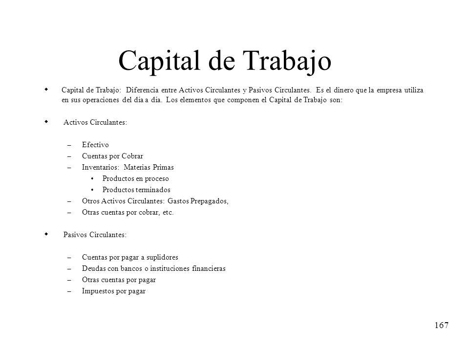 167 Capital de Trabajo Capital de Trabajo: Diferencia entre Activos Circulantes y Pasivos Circulantes. Es el dinero que la empresa utiliza en sus oper