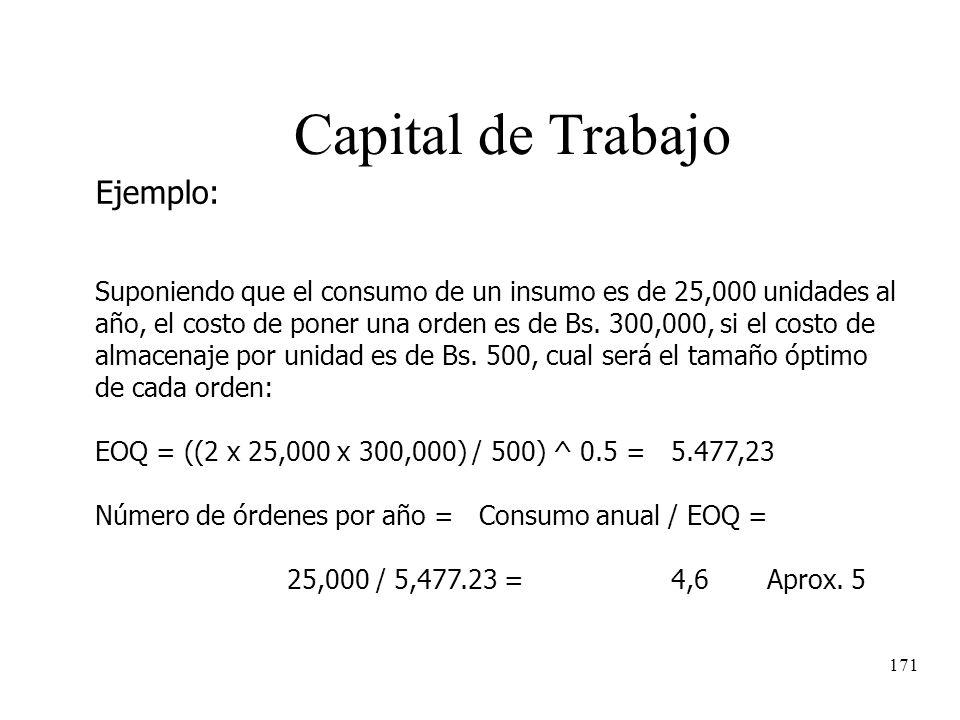 171 Capital de Trabajo Ejemplo: Suponiendo que el consumo de un insumo es de 25,000 unidades al año, el costo de poner una orden es de Bs. 300,000, si