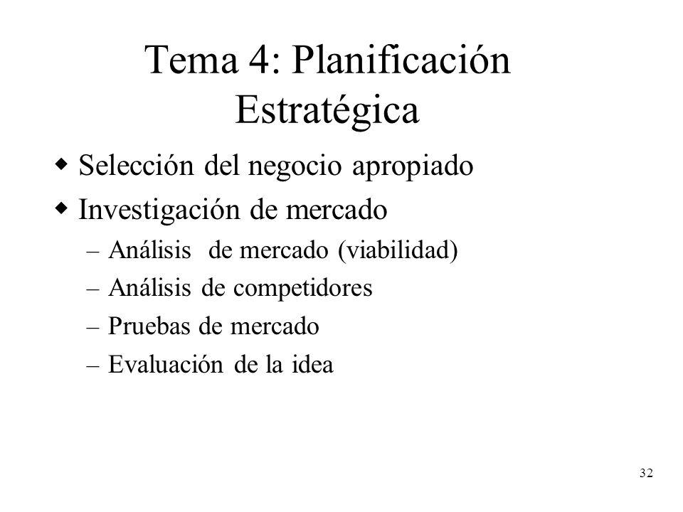 32 Tema 4: Planificación Estratégica Selección del negocio apropiado Investigación de mercado – Análisis de mercado (viabilidad) – Análisis de competi
