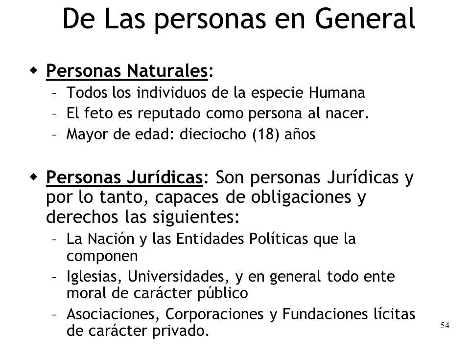 54 De Las personas en General Personas Naturales: – Todos los individuos de la especie Humana – El feto es reputado como persona al nacer. – Mayor de