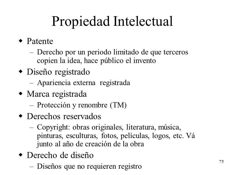 75 Propiedad Intelectual Patente – Derecho por un periodo limitado de que terceros copien la idea, hace público el invento Diseño registrado – Aparien