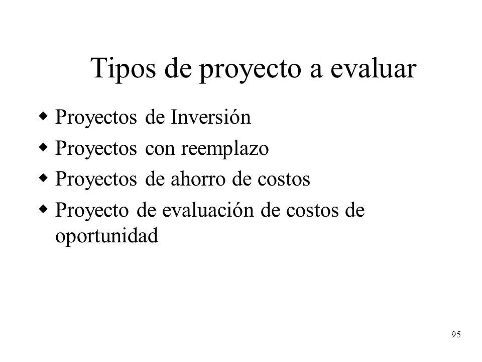 95 Tipos de proyecto a evaluar Proyectos de Inversión Proyectos con reemplazo Proyectos de ahorro de costos Proyecto de evaluación de costos de oportu