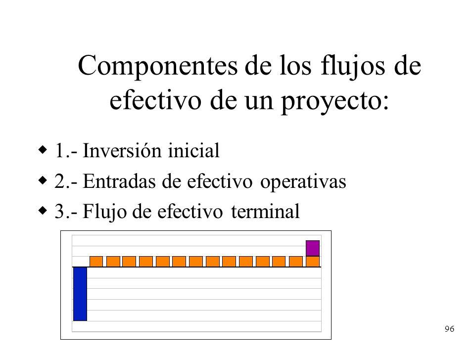 96 Componentes de los flujos de efectivo de un proyecto: 1.- Inversión inicial 2.- Entradas de efectivo operativas 3.- Flujo de efectivo terminal