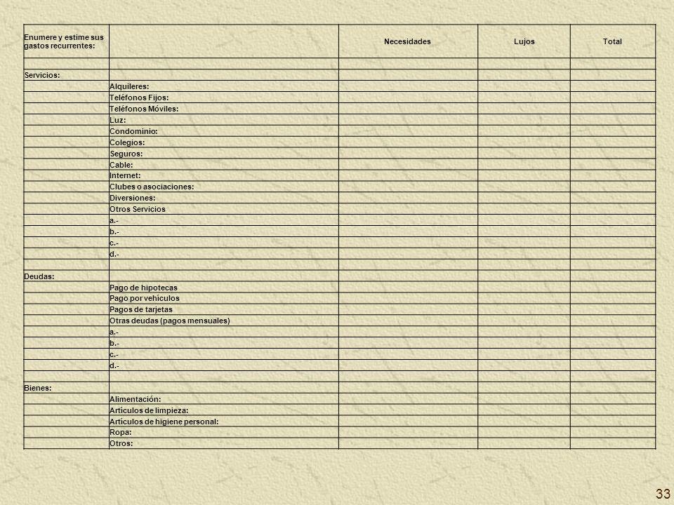 33 Enumere y estime sus gastos recurrentes: NecesidadesLujosTotal Servicios: Alquileres: Teléfonos Fijos: Teléfonos Móviles: Luz: Condominio: Colegios