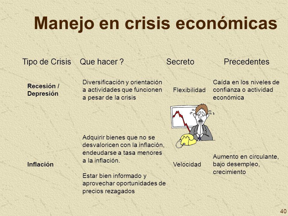 40 Manejo en crisis económicas Recesión / Depresión Diversificación y orientación a actividades que funcionen a pesar de la crisis Flexibilidad Caída