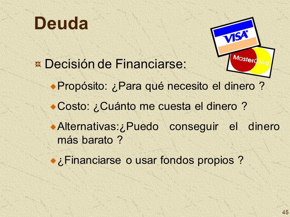45 Deuda Decisión de Financiarse: Propósito: ¿Para qué necesito el dinero ? Costo: ¿Cuánto me cuesta el dinero ? Alternativas:¿Puedo conseguir el dine