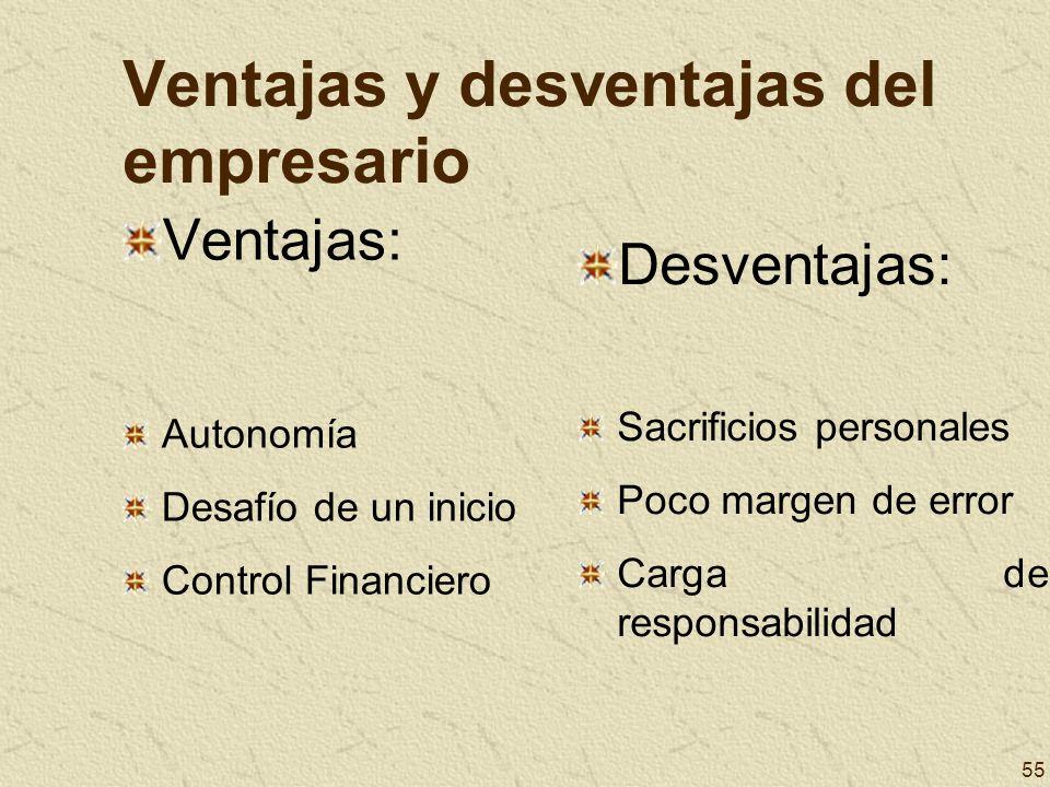 55 Ventajas y desventajas del empresario Ventajas: Autonomía Desafío de un inicio Control Financiero Desventajas: Sacrificios personales Poco margen d