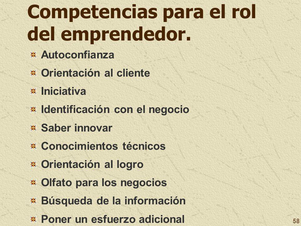 58 Competencias para el rol del emprendedor. Autoconfianza Orientación al cliente Iniciativa Identificación con el negocio Saber innovar Conocimientos