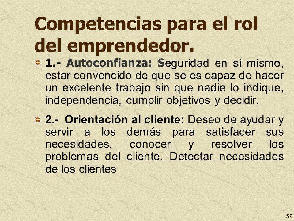 59 Competencias para el rol del emprendedor. 1.- Autoconfianza: S eguridad en sí mismo, estar convencido de que se es capaz de hacer un excelente trab