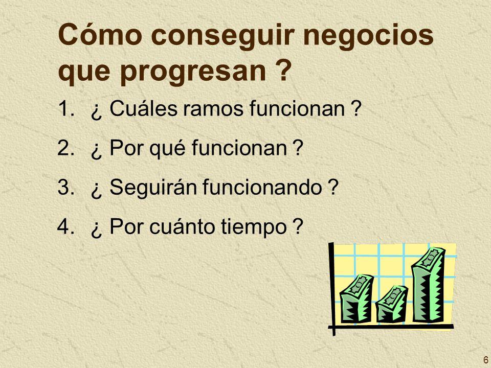 6 Cómo conseguir negocios que progresan ? 1.¿ Cuáles ramos funcionan ? 2.¿ Por qué funcionan ? 3.¿ Seguirán funcionando ? 4.¿ Por cuánto tiempo ?