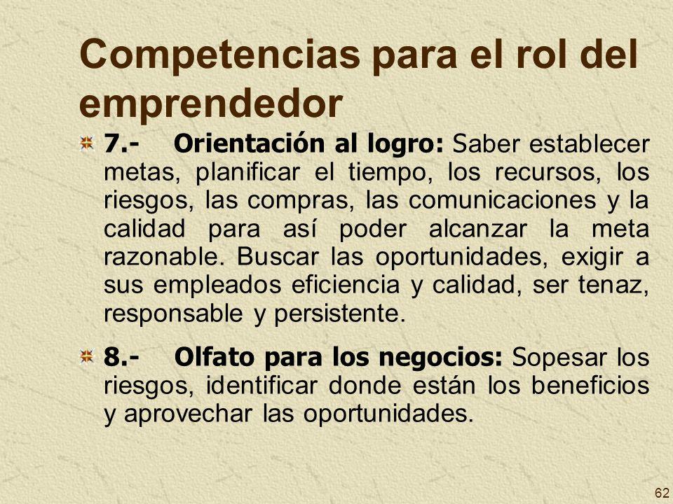 62 Competencias para el rol del emprendedor 7.- Orientación al logro: S aber establecer metas, planificar el tiempo, los recursos, los riesgos, las co