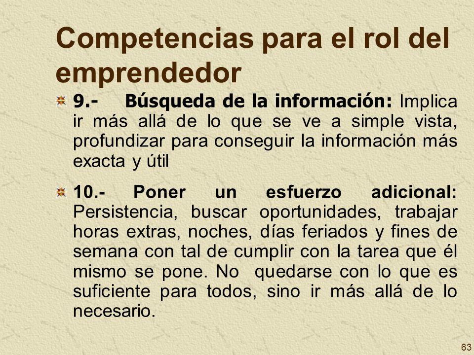 63 Competencias para el rol del emprendedor 9.- Búsqueda de la información: Implica ir más allá de lo que se ve a simple vista, profundizar para conse