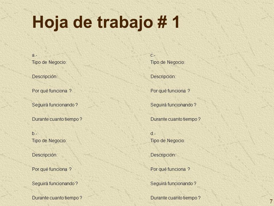 58 Competencias para el rol del emprendedor.