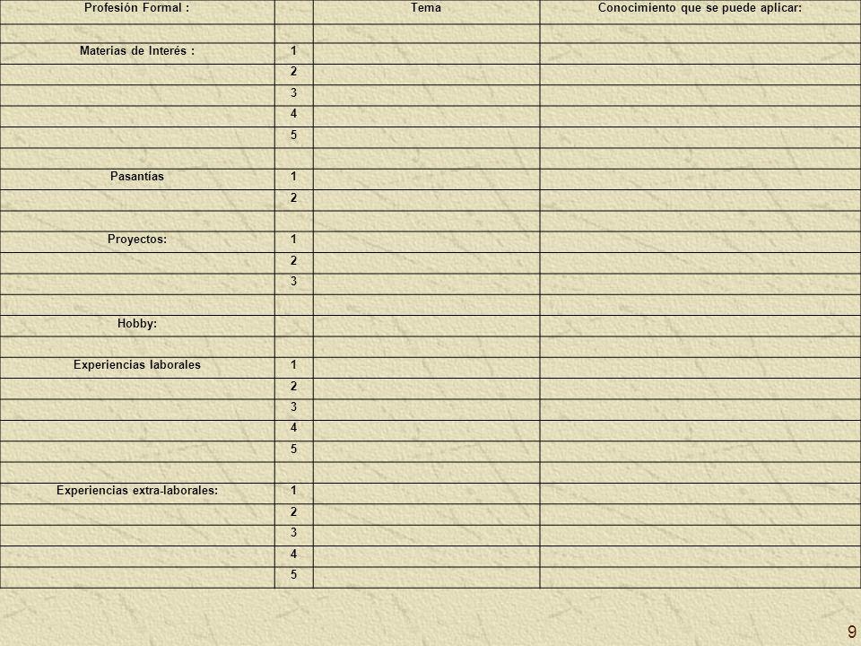 9 Profesión Formal : TemaConocimiento que se puede aplicar: Materias de Interés :1 2 3 4 5 Pasantías1 2 Proyectos:1 2 3 Hobby: Experiencias laborales1