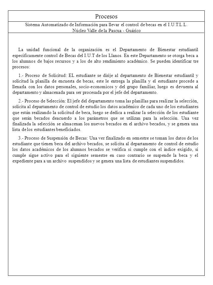 Procesos Sistema Automatizado de Información para llevar el control de becas en el I.U.T.L.L. Núcleo Valle de la Pascua - Guárico La unidad funcional