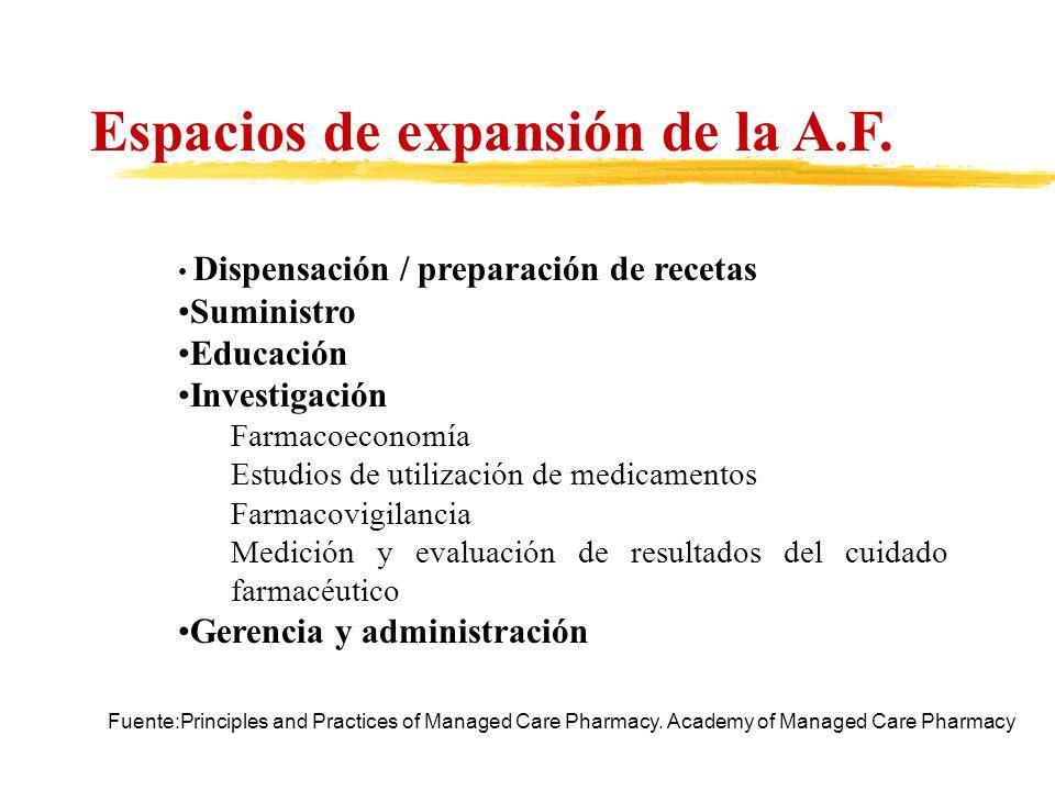 Espacios de expansión de la A.F. Dispensación / preparación de recetas Suministro Educación Investigación Farmacoeconomía Estudios de utilización de m
