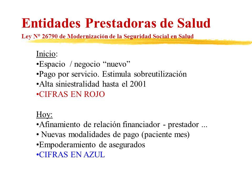 Entidades Prestadoras de Salud Ley N° 26790 de Modernización de la Seguridad Social en Salud Inicio: Espacio / negocio nuevo Pago por servicio. Estimu