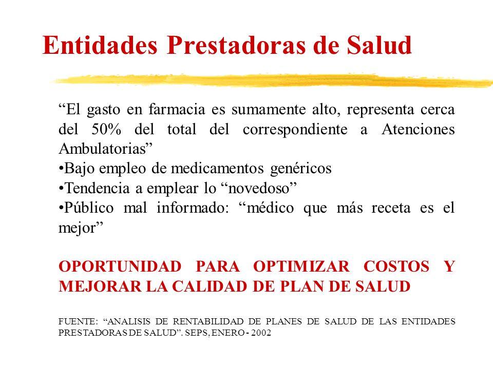 Entidades Prestadoras de Salud El gasto en farmacia es sumamente alto, representa cerca del 50% del total del correspondiente a Atenciones Ambulatoria
