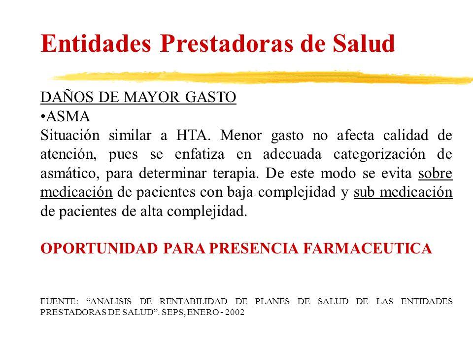 Entidades Prestadoras de Salud DAÑOS DE MAYOR GASTO ASMA Situación similar a HTA. Menor gasto no afecta calidad de atención, pues se enfatiza en adecu