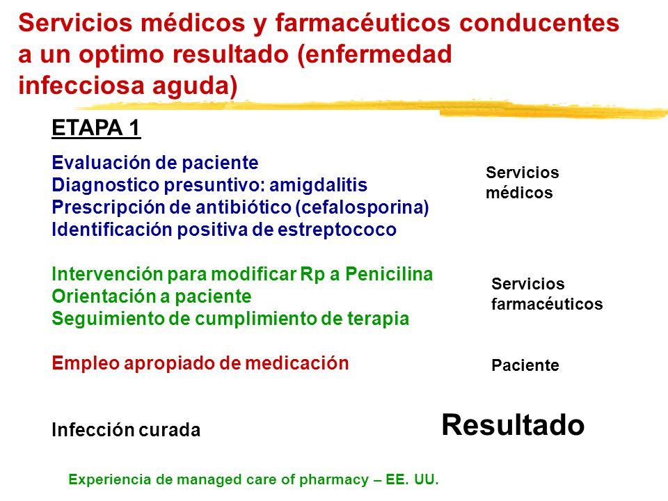 Servicios médicos y farmacéuticos conducentes a un optimo resultado (enfermedad infecciosa aguda) ETAPA 1 Evaluación de paciente Diagnostico presuntiv
