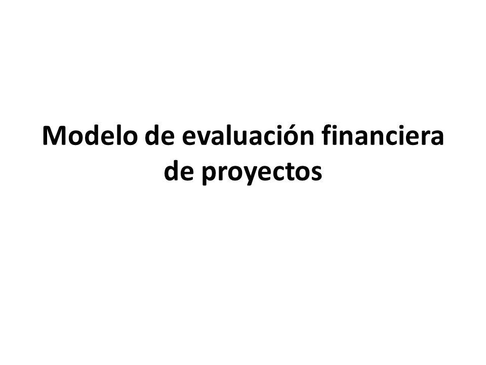 Indicadores Figura 31. Indicadores Financieros