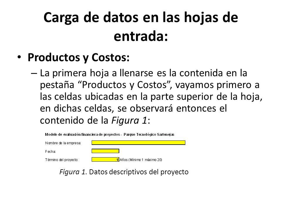 Carga de datos en las hojas de entrada: Productos y Costos: – La primera hoja a llenarse es la contenida en la pestaña Productos y Costos, vayamos pri