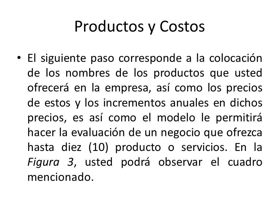 Productos y Costos El siguiente paso corresponde a la colocación de los nombres de los productos que usted ofrecerá en la empresa, así como los precio