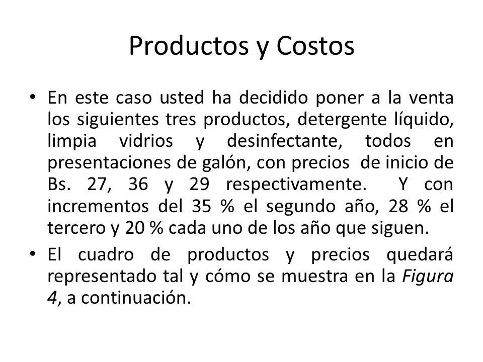 Productos y Costos En este caso usted ha decidido poner a la venta los siguientes tres productos, detergente líquido, limpia vidrios y desinfectante,