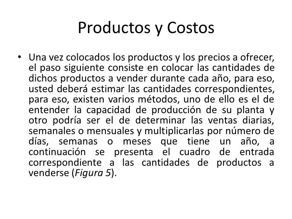Productos y Costos Una vez colocados los productos y los precios a ofrecer, el paso siguiente consiste en colocar las cantidades de dichos productos a