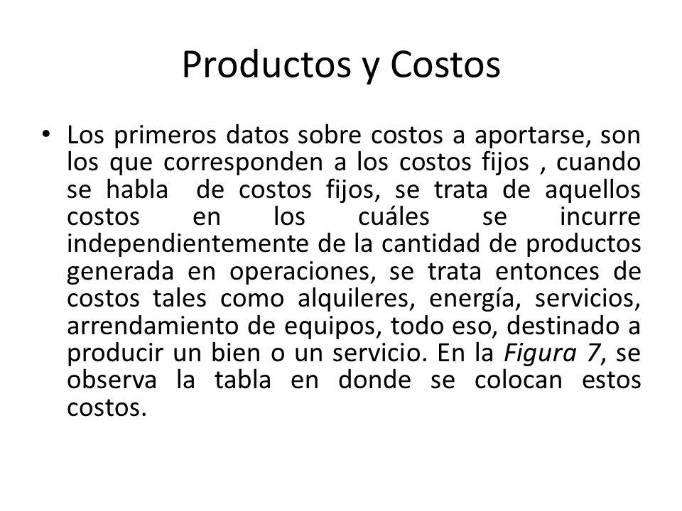 Productos y Costos Los primeros datos sobre costos a aportarse, son los que corresponden a los costos fijos, cuando se habla de costos fijos, se trata